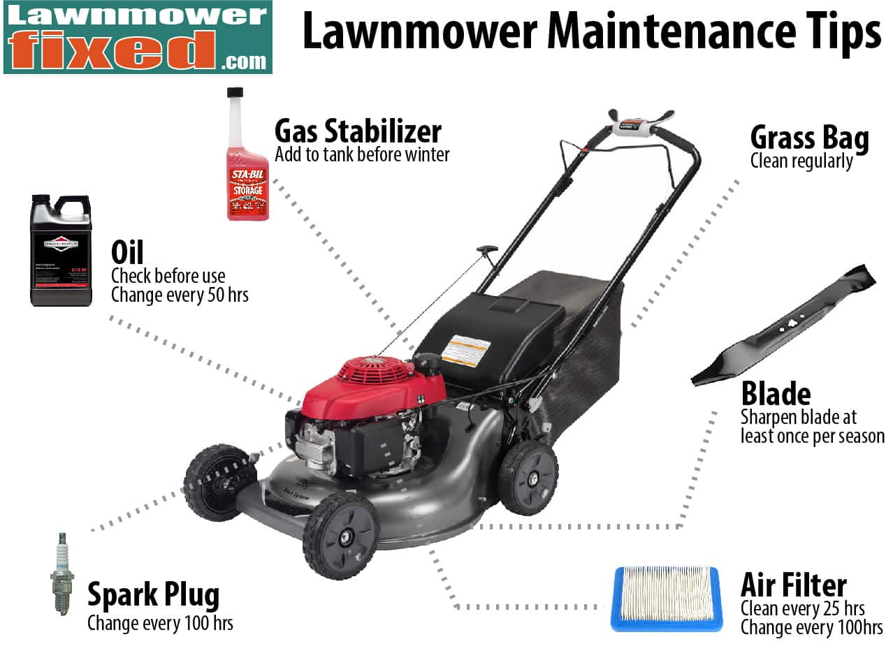 Lawn Mower Oil Change | Simple - Lawnmowerfixed  com