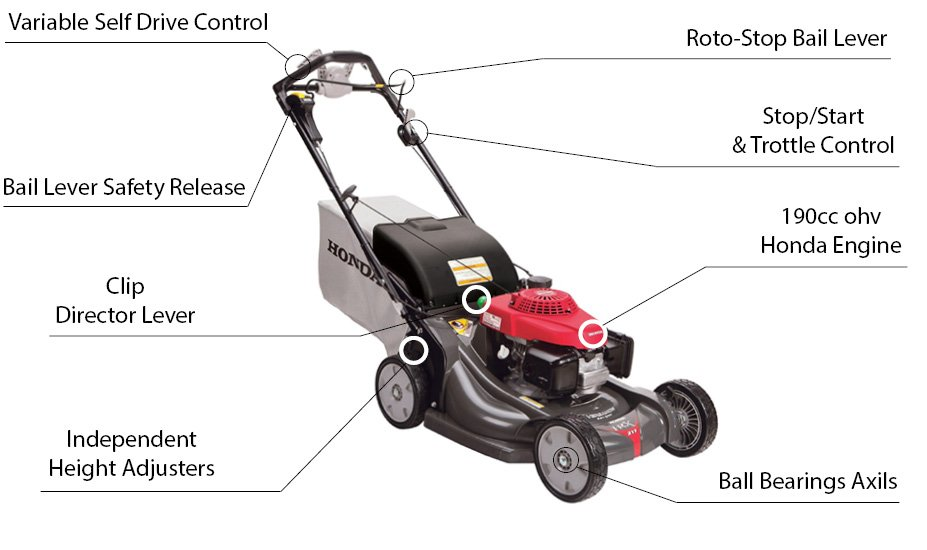 Honda mower spec